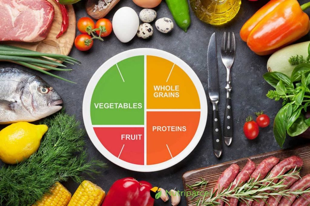 Power Of Healthy Balanced Diet Are We Eating Healthy Nutriparcel